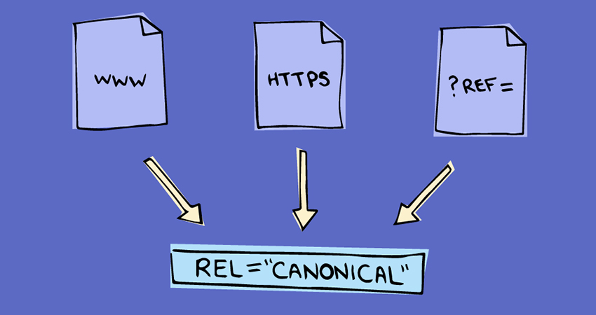 Rel = Canonical
